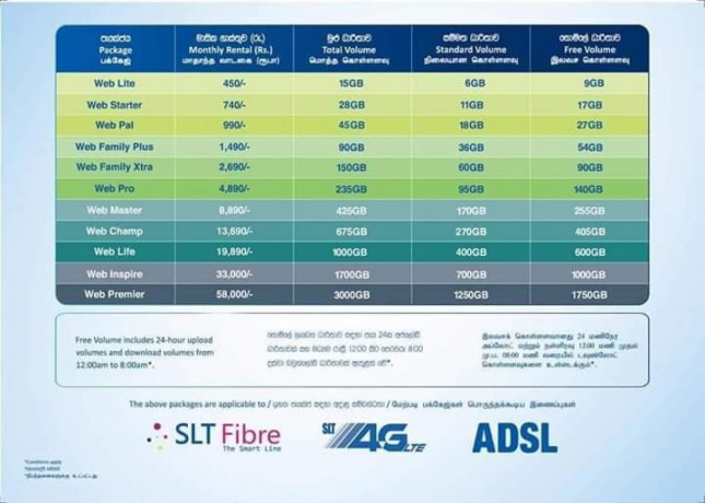 srilanka-telecom-router-4g-big-2